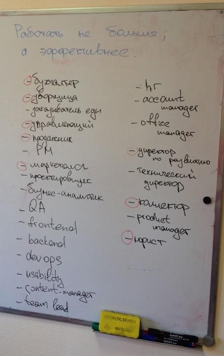 Список ролей в компании